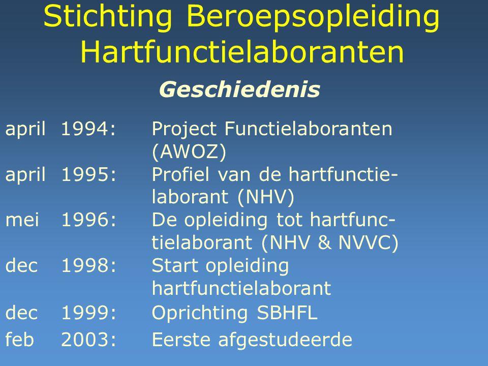 GJ-0401 Hartfunctielaborant De beroepsopleiding G Jambroes, cardioloog Voorzitter SBHFL
