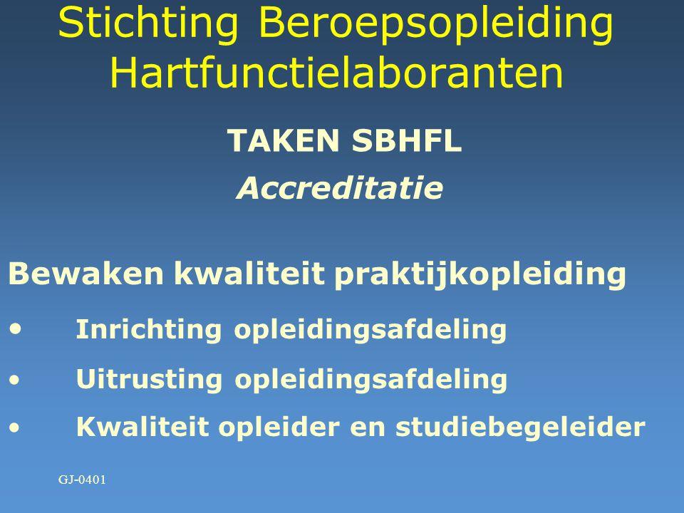 GJ-0403 Retrograde erkenning specialisatie Holteranalyse (examen april 2003) Geëxamineerd:60 kandidaten Geslaagd:58 kandidaten (97%) Eén herexamen is