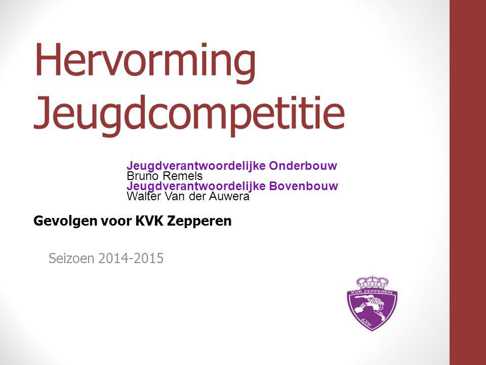 2.2.2 Sportieve omkadering Extra voorwaarde 2: Hervorming Jeugdcompetitie - 12