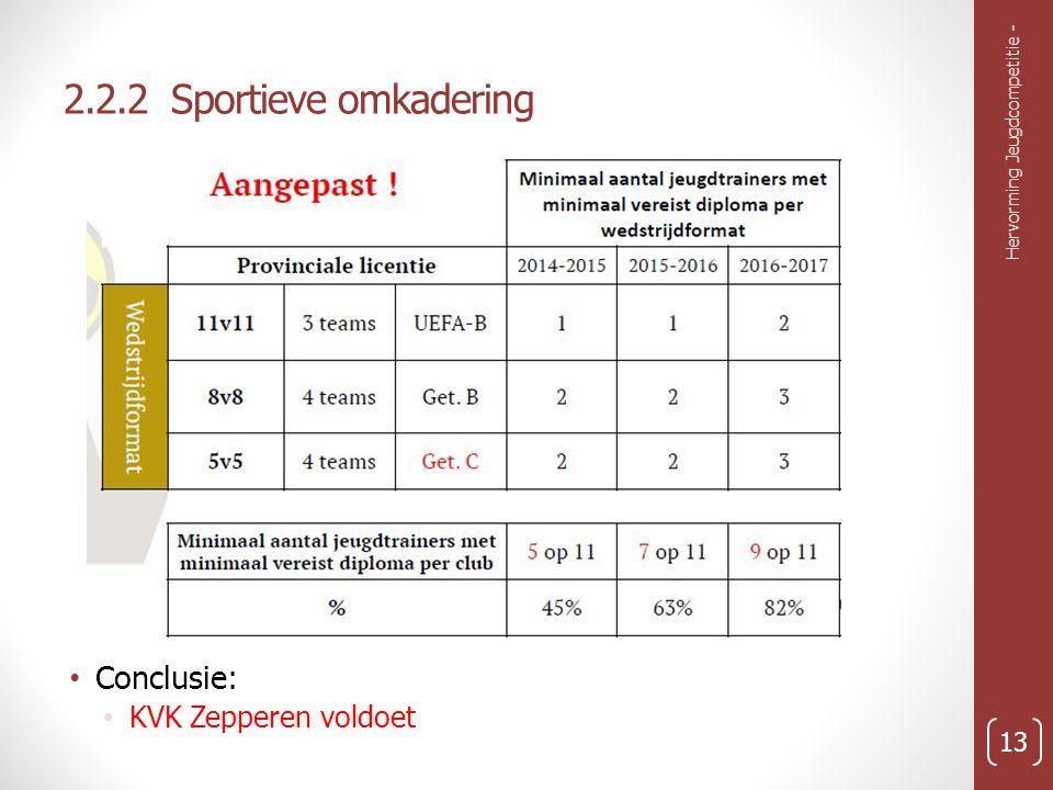 2.2.2 Sportieve omkadering Conclusie: KVK Zepperen voldoet Hervorming Jeugdcompetitie - 13