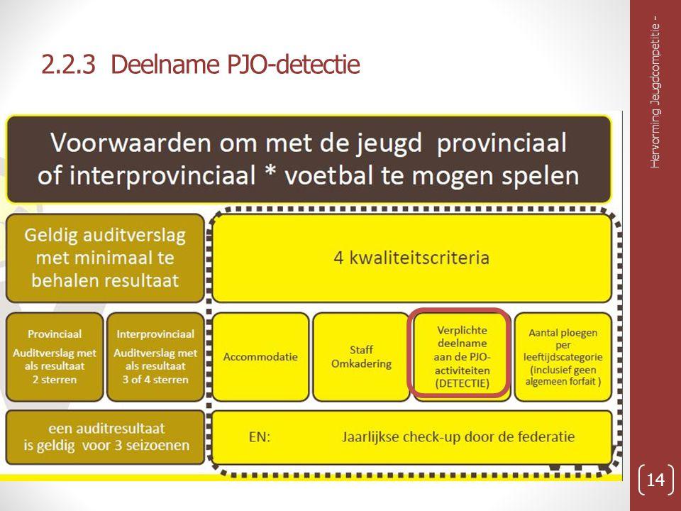 2.2.3 Deelname PJO-detectie Hervorming Jeugdcompetitie - 14