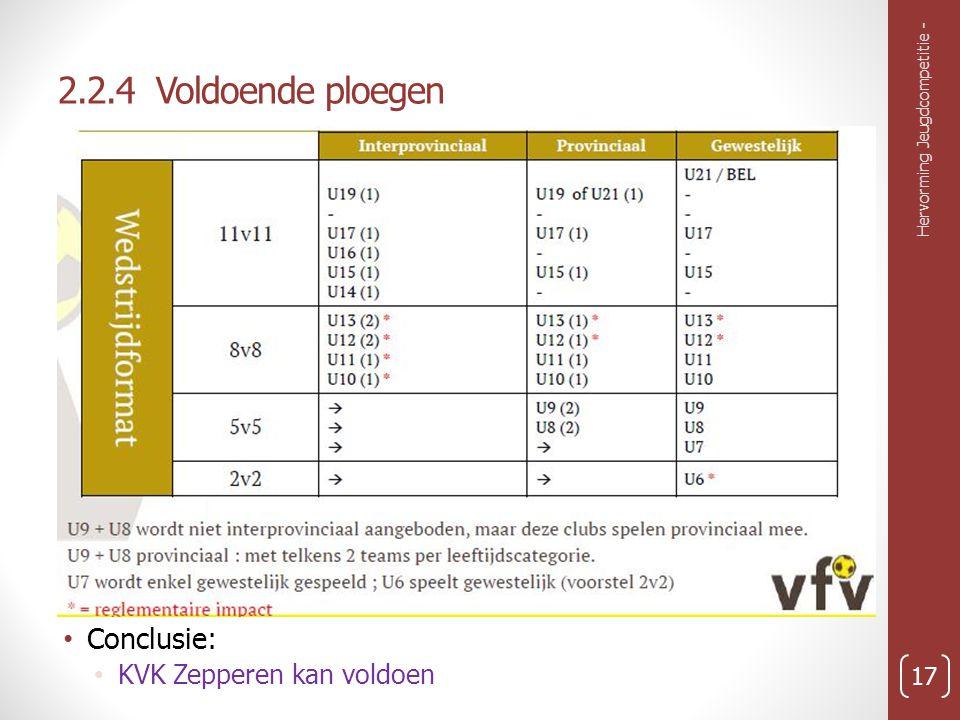 2.2.4 Voldoende ploegen Conclusie: KVK Zepperen kan voldoen Hervorming Jeugdcompetitie - 17