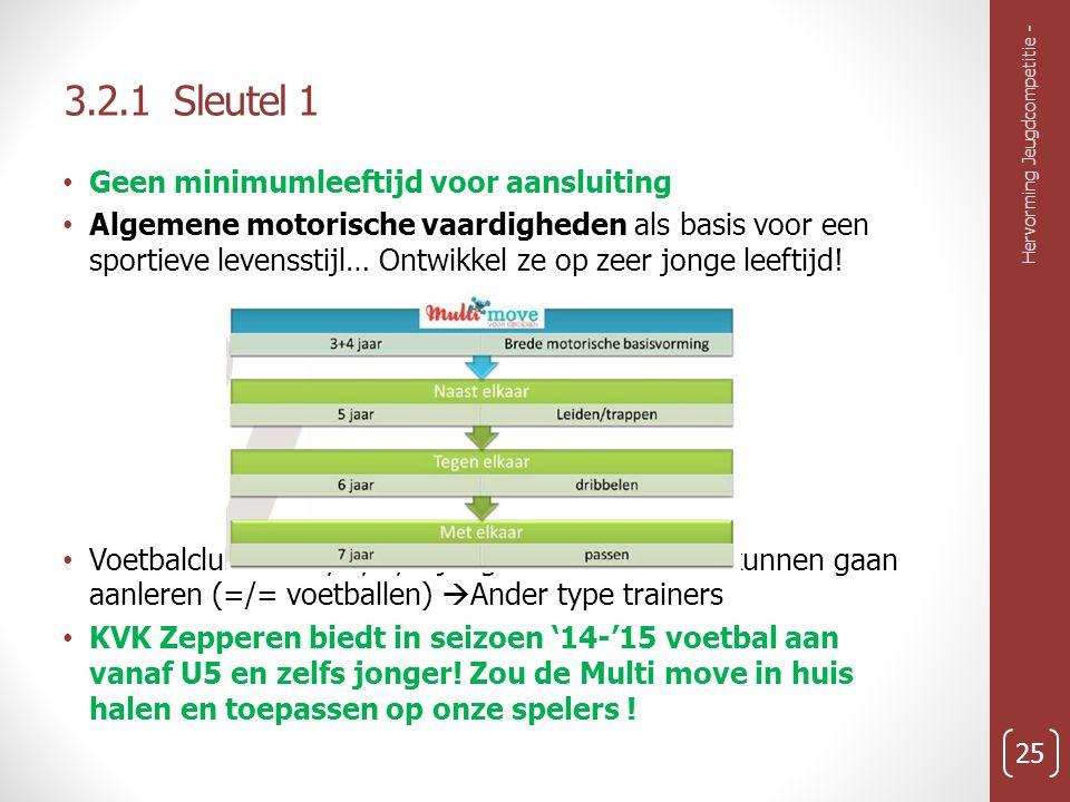 3.2.1 Sleutel 1 Hervorming Jeugdcompetitie - 25 Geen minimumleeftijd voor aansluiting Algemene motorische vaardigheden als basis voor een sportieve levensstijl… Ontwikkel ze op zeer jonge leeftijd.