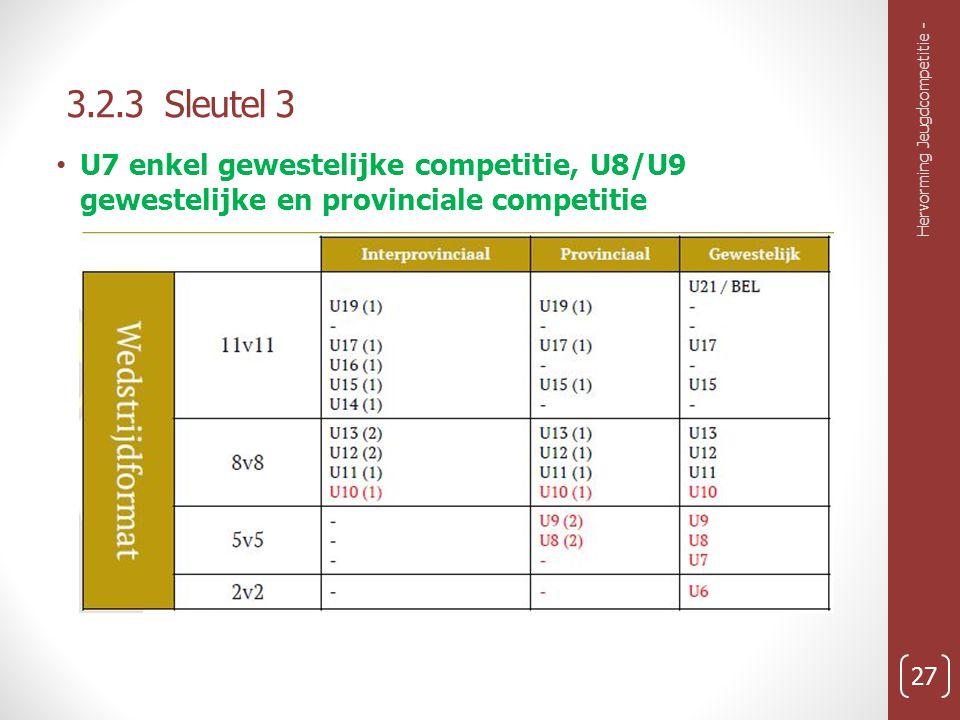 3.2.3 Sleutel 3 Hervorming Jeugdcompetitie - 27 U7 enkel gewestelijke competitie, U8/U9 gewestelijke en provinciale competitie