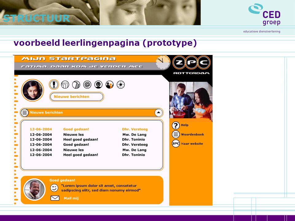 STRUCTUUR voorbeeld leerlingenpagina (prototype)