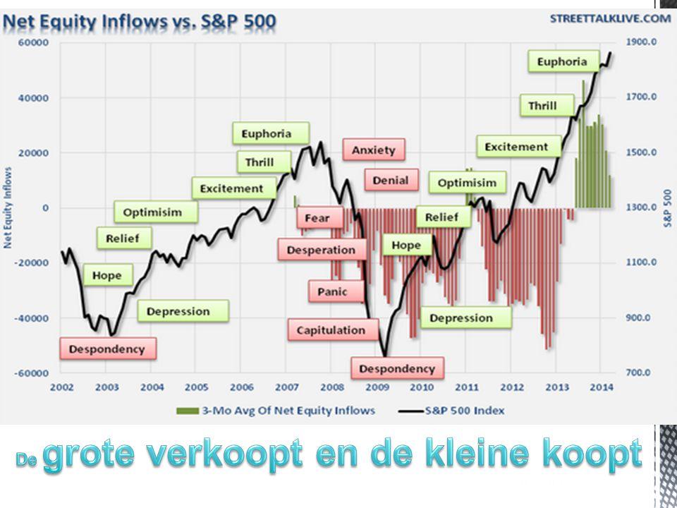 Selectie aandelen 22/11/2014 10 Opgelet een koersdoel is een hypothetische cijfer dat wij naar voor schuiven als streefdoel maar daarom niet altijd bereikt zal worden!!