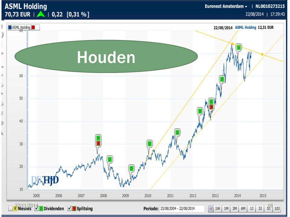 22/11/2014 16 Houden