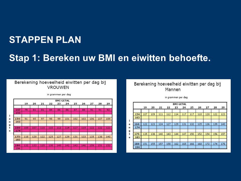 STAPPEN PLAN Stap 1: Bereken uw BMI en eiwitten behoefte.