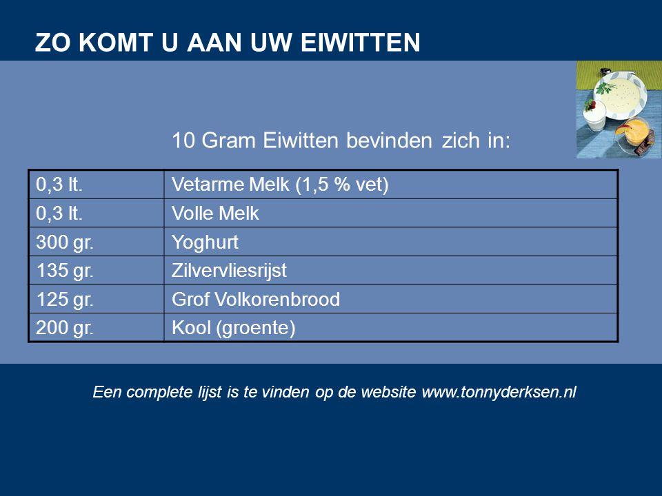 ZO KOMT U AAN UW EIWITTEN 0,3 lt.Vetarme Melk (1,5 % vet) 0,3 lt.Volle Melk 300 gr.Yoghurt 135 gr.Zilvervliesrijst 125 gr.Grof Volkorenbrood 200 gr.Ko