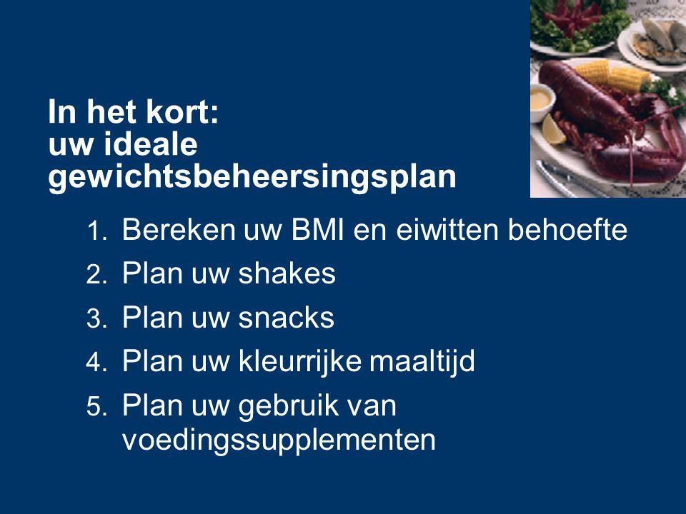 In het kort: uw ideale gewichtsbeheersingsplan 1. Bereken uw BMI en eiwitten behoefte 2. Plan uw shakes 3. Plan uw snacks 4. Plan uw kleurrijke maalti