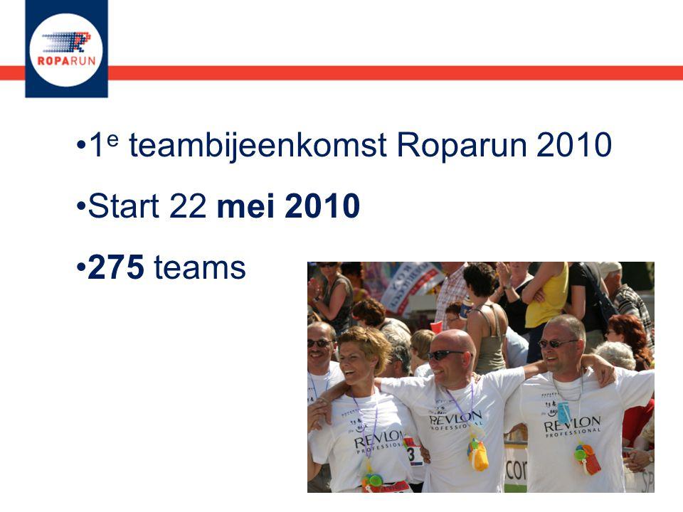 1 e teambijeenkomst Roparun 2010 Start 22 mei 2010 275 teams