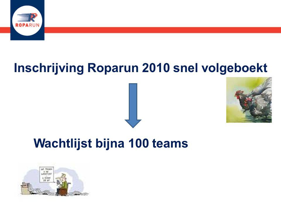 Stichting Roparun genomineerd!! Stemmen kan tot 22 november Hoe? Ga naar link op www.roparun.nl