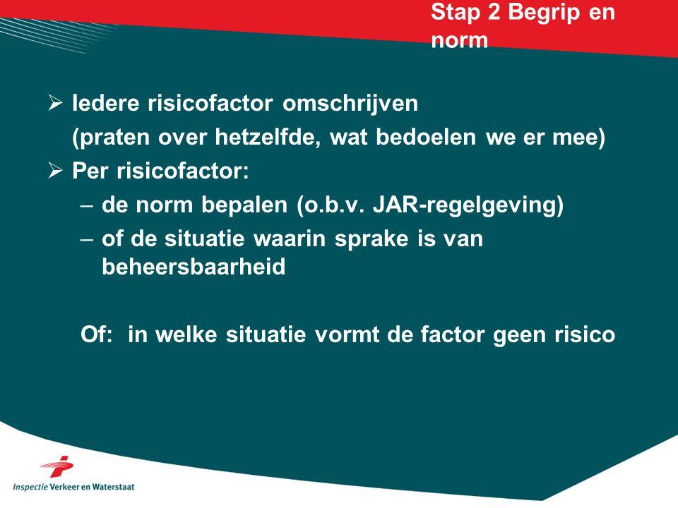 Stap 2 Begrip en norm  Iedere risicofactor omschrijven (praten over hetzelfde, wat bedoelen we er mee)  Per risicofactor: –de norm bepalen (o.b.v. J