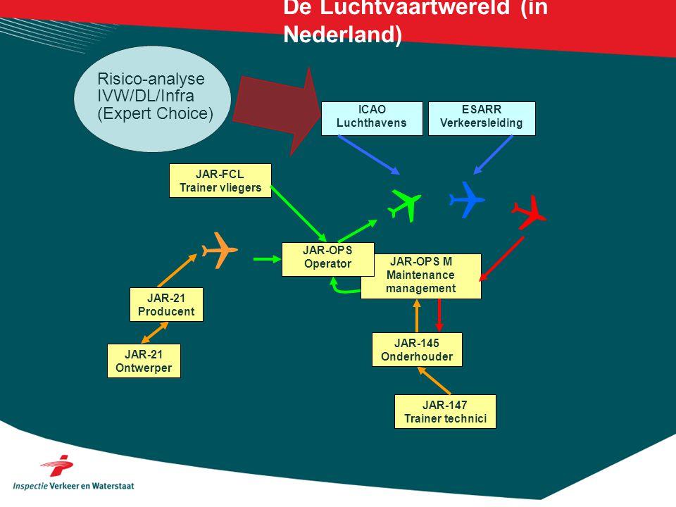 JAR-OPS M Maintenance management De Luchtvaartwereld (in Nederland) JAR-147 Trainer technici JAR-FCL Trainer vliegers ICAO Luchthavens ESARR Verkeersl