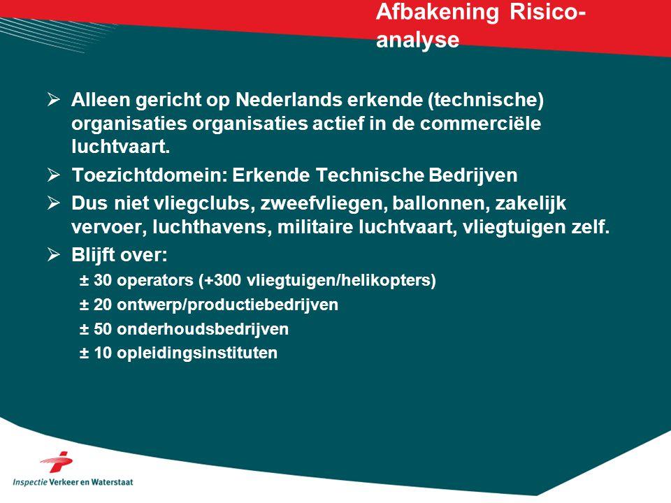 Afbakening Risico- analyse  Alleen gericht op Nederlands erkende (technische) organisaties organisaties actief in de commerciële luchtvaart.  Toezic