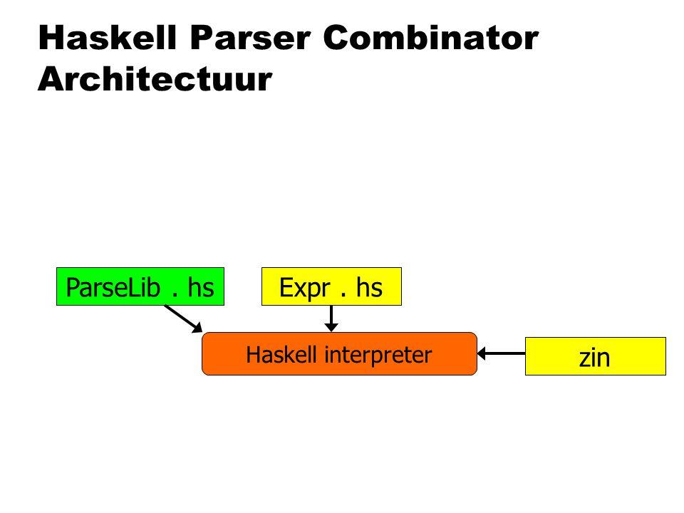 Haskell Parser Combinator Architectuur Expr. hsParseLib. hs Haskell interpreter zin