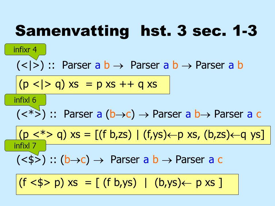 Samenvatting hst. 3 sec. 1-3 ( ) :: Parser a b  Parser a b  Parser a b ( ) :: Parser a (b  c)  Parser a b  Parser a c ( ) :: (b  c)  Parser a b