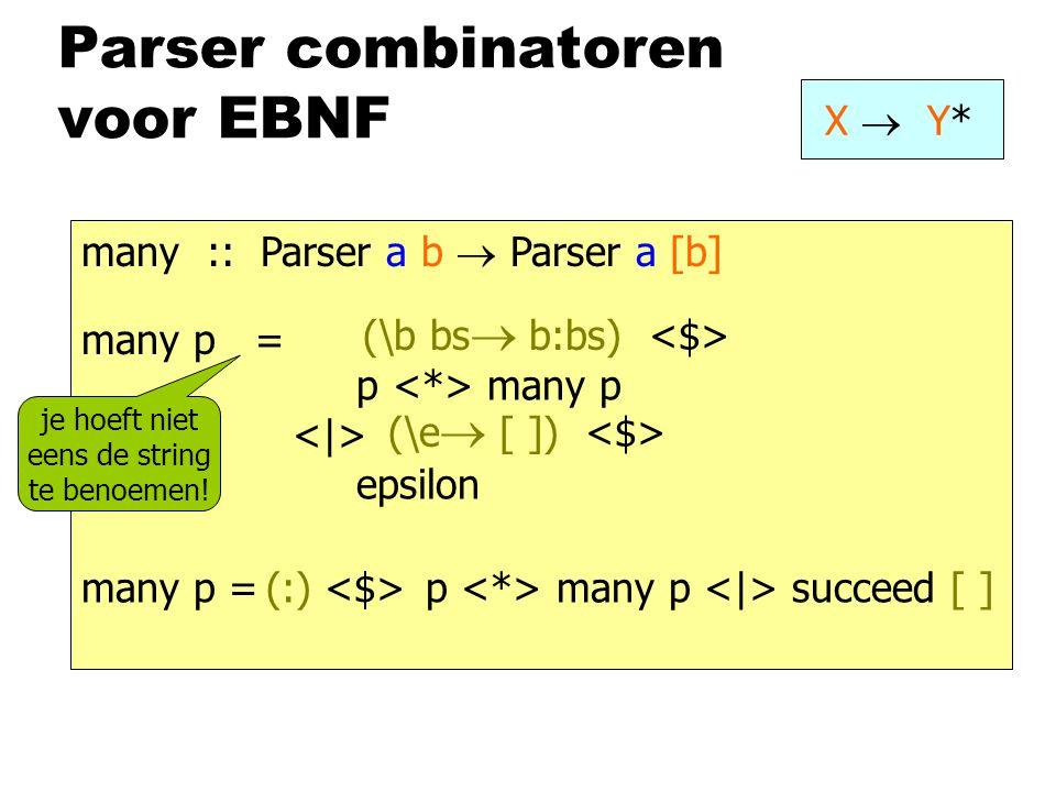 Parser combinatoren voor EBNF X  Y* many :: Parser a b  Parser a [b] many p = p many p epsilon (\b bs  b:bs) (\e  [ ]) je hoeft niet eens de string te benoemen.