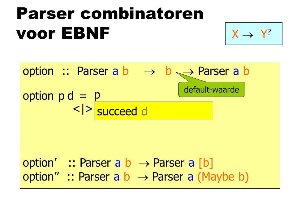 Parser combinatoren voor EBNF X  Y ? option :: Parser a b  Parser a b option p = p epsilon (\x  d)  b default-waarde option' :: Parser a b  Parse