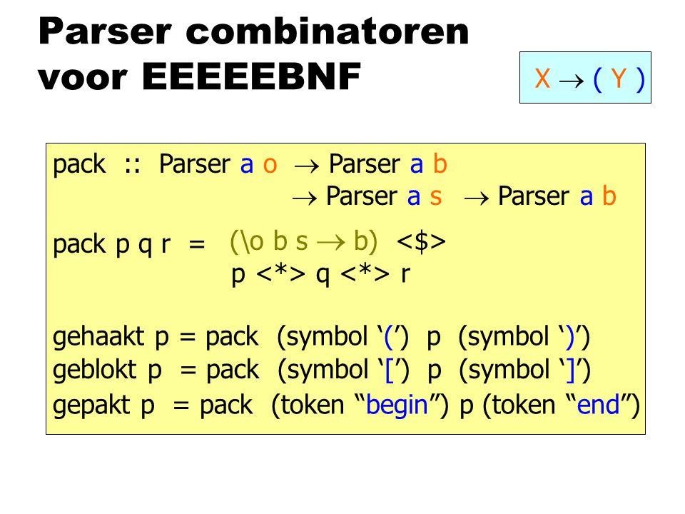 Parser combinatoren voor EEEEEBNF X  ( Y ) pack :: Parser a o  Parser a b  Parser a s  Parser a b pack p q r = p q r (\o b s  b) gehaakt p = pack (symbol '(') p (symbol ')') geblokt p = pack (symbol '[') p (symbol ']') gepakt p = pack (token begin ) p (token end )
