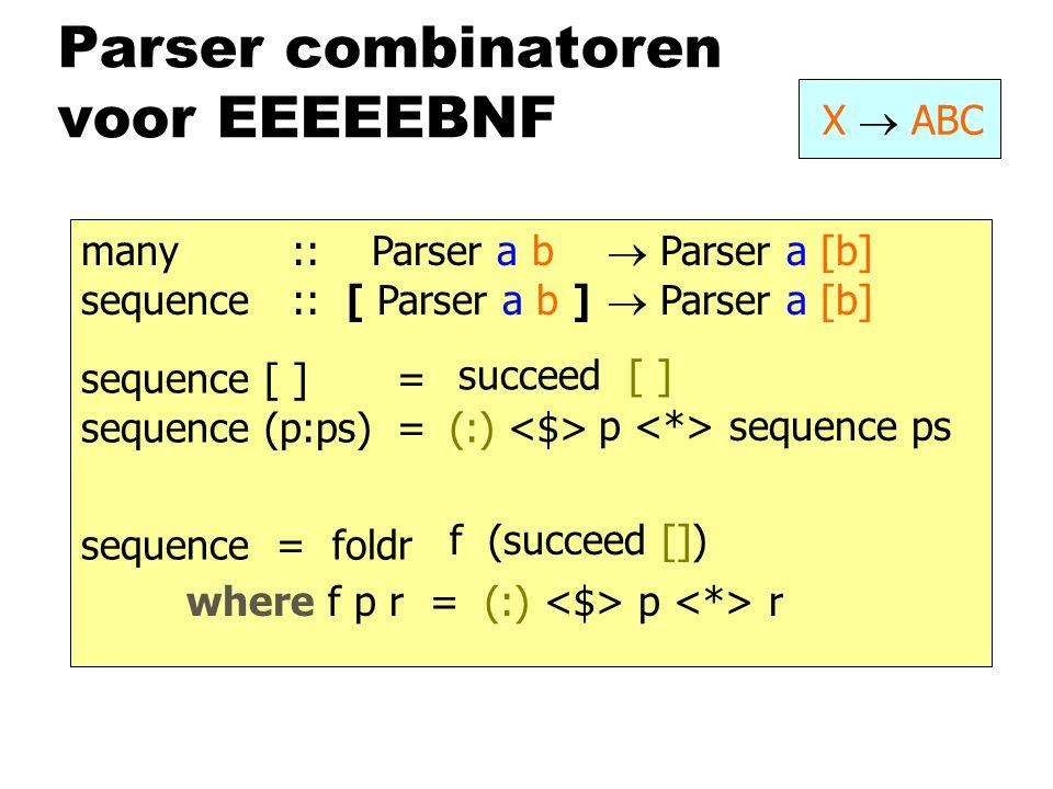 Parser combinatoren voor EEEEEBNF X  ABC many:: Parser a b  Parser a [b] sequence:: [ Parser a b ]  Parser a [b] sequence [ ]= sequence (p:ps)= succeed [ ] (:) p sequence ps sequence = foldr f (succeed []) where f p r = (:) p r