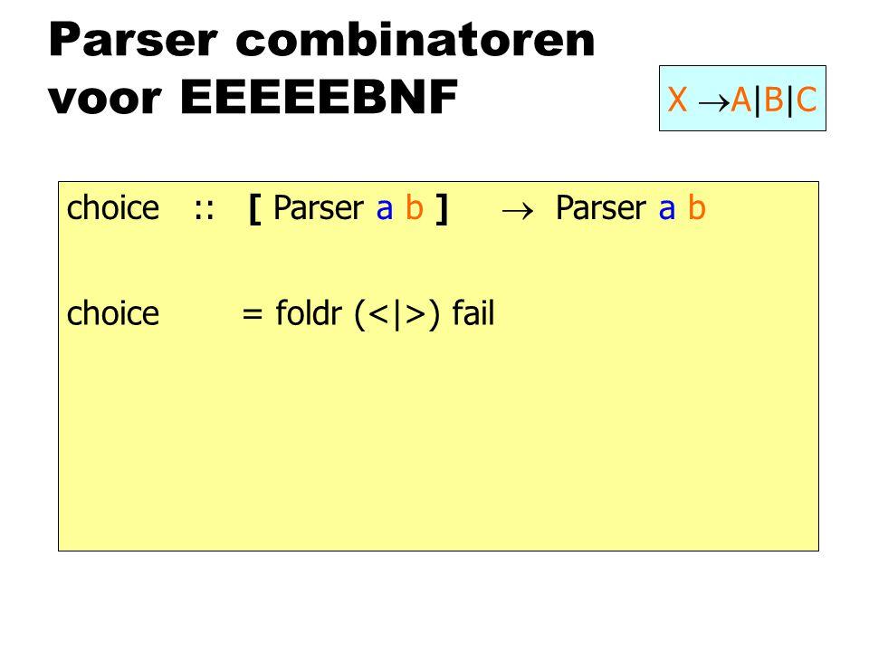 Parser combinatoren voor EEEEEBNF X  A|B|C choice :: [ Parser a b ]  Parser a b choice= foldr ( ) fail