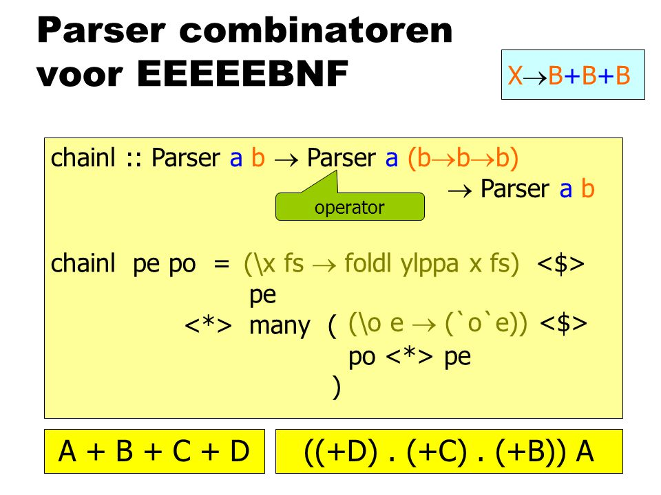 Parser combinatoren voor EEEEEBNF XB+B+BXB+B+B chainl :: Parser a b  Parser a (b  b  b)  Parser a b chainl pe po = pe many ( po pe ) operator (\
