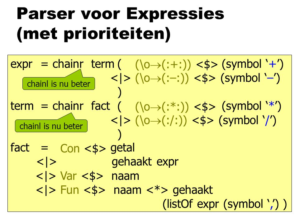 Parser voor Expressies (met prioriteiten) expr= chainr term (symbol '+') term= chainr fact (symbol '*') fact= getal gehaakt expr (\o  (:+:)) (\o  (:*:)) Con ( (\o  (:–:)) (symbol '–') ) ( (\o  (:/:)) (symbol '/') ) Var naam Fun naam gehaakt (listOf expr (symbol ',') ) chainl is nu beter