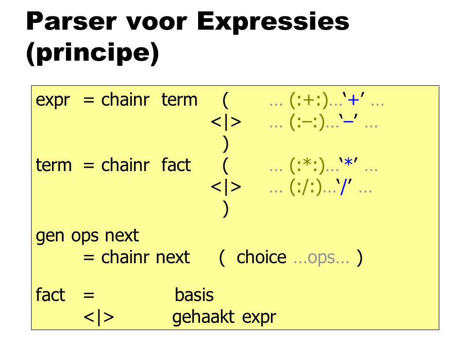 Parser voor Expressies (principe) expr= chainr term(… (:+:)…'+' … … (:–:)…'–' … ) term= chainr fact(… (:*:)…'*' … … (:/:)…'/' … ) fact= basis gehaakt expr gen ops next = chainr next ( choice …ops… )