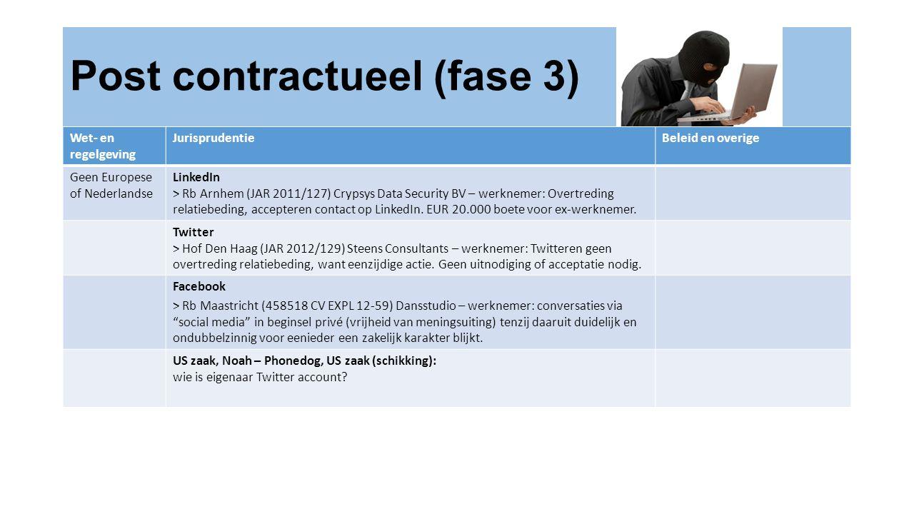 Post contractueel (fase 3) Wet- en regelgeving JurisprudentieBeleid en overige Geen Europese of Nederlandse LinkedIn > Rb Arnhem (JAR 2011/127) Crypsys Data Security BV – werknemer: Overtreding relatiebeding, accepteren contact op LinkedIn.