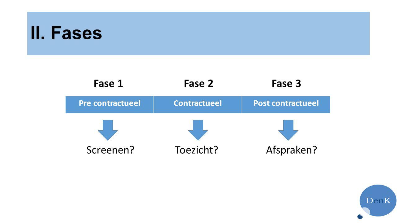 II.Fases Pre contractueelContractueelPost contractueel Fase 1 Fase 2 Fase 3 Screenen.