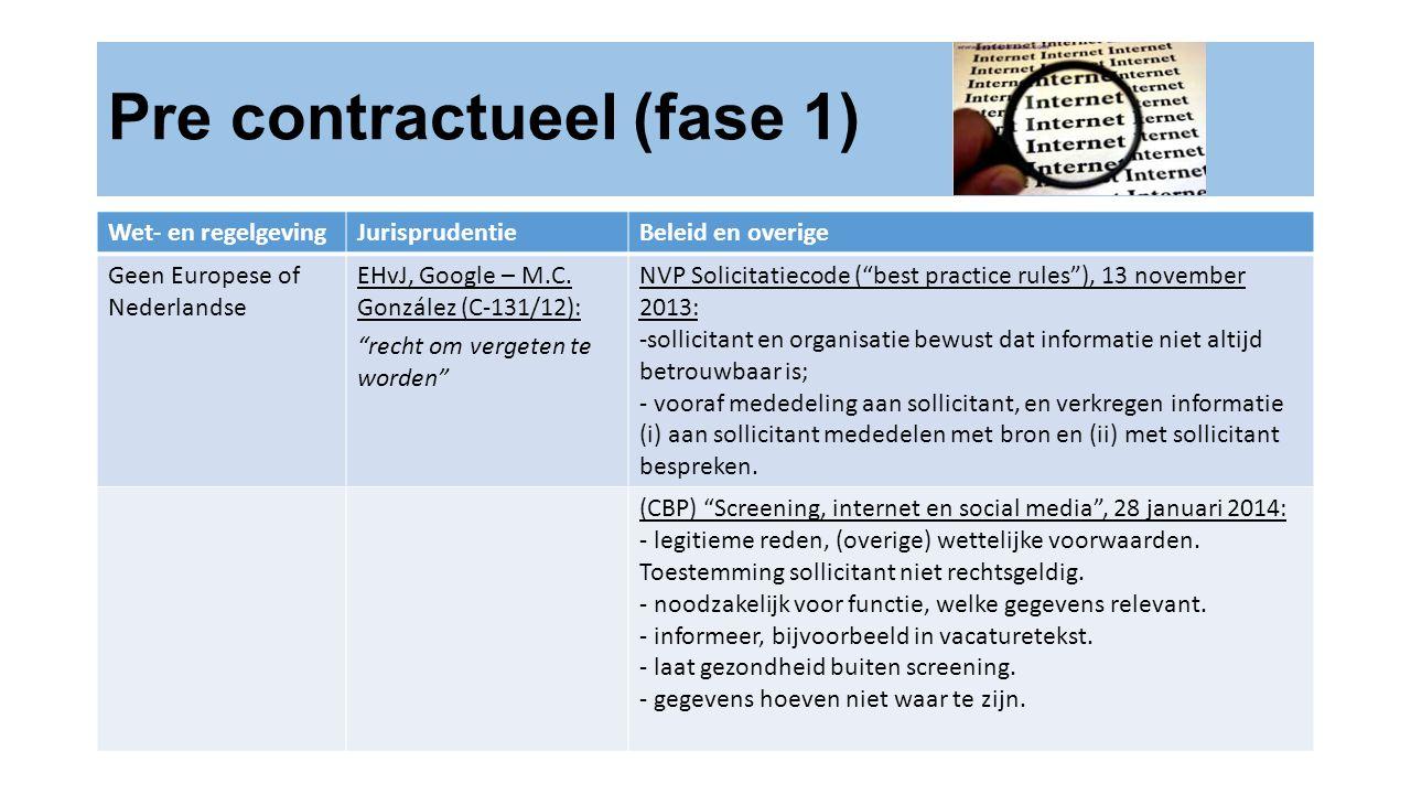 Wet- en regelgevingJurisprudentieBeleid en overige Geen Europese of Nederlandse EHvJ, Google – M.C.