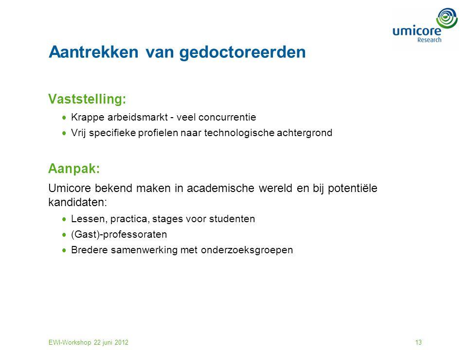 EWI-Workshop 22 juni 201213 Aantrekken van gedoctoreerden Vaststelling:  Krappe arbeidsmarkt - veel concurrentie  Vrij specifieke profielen naar tec