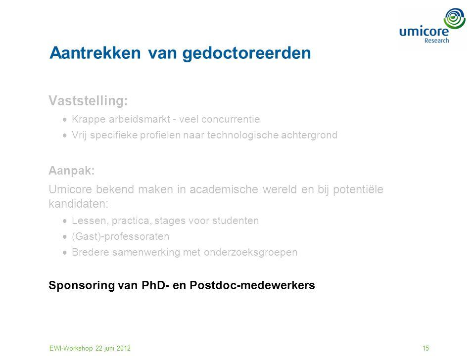 EWI-Workshop 22 juni 201215 Aantrekken van gedoctoreerden Vaststelling:  Krappe arbeidsmarkt - veel concurrentie  Vrij specifieke profielen naar tec
