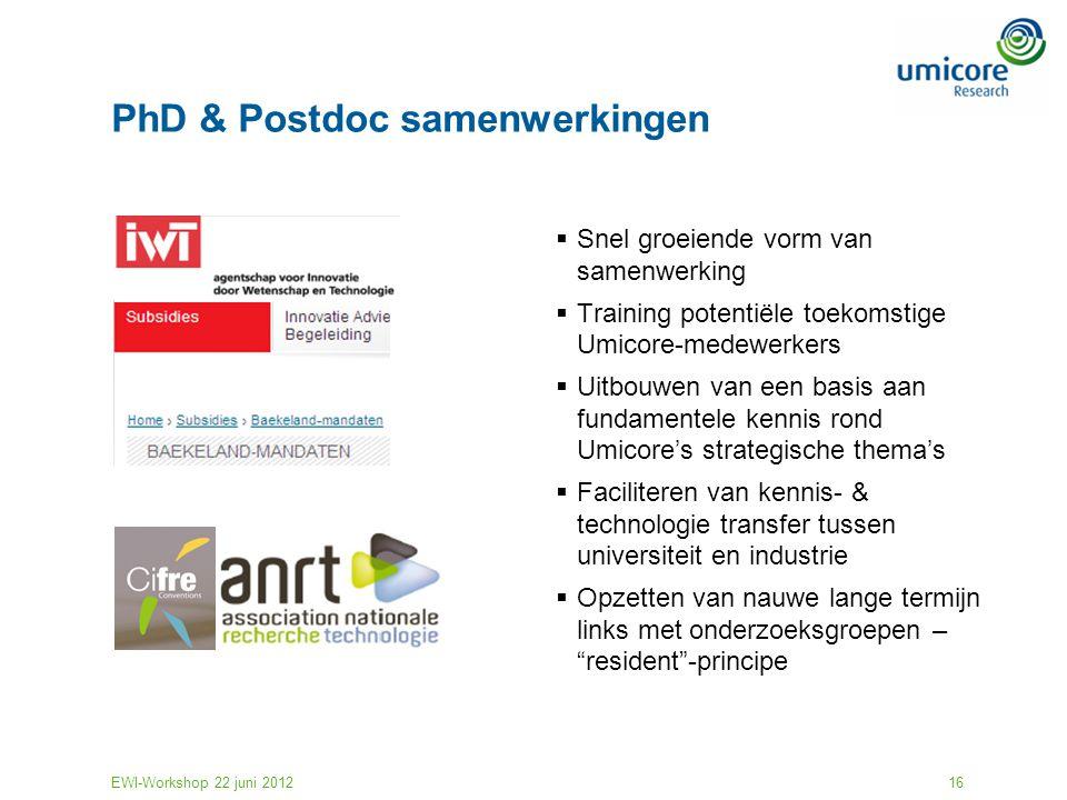 EWI-Workshop 22 juni 201216 PhD & Postdoc samenwerkingen  Snel groeiende vorm van samenwerking  Training potentiële toekomstige Umicore-medewerkers