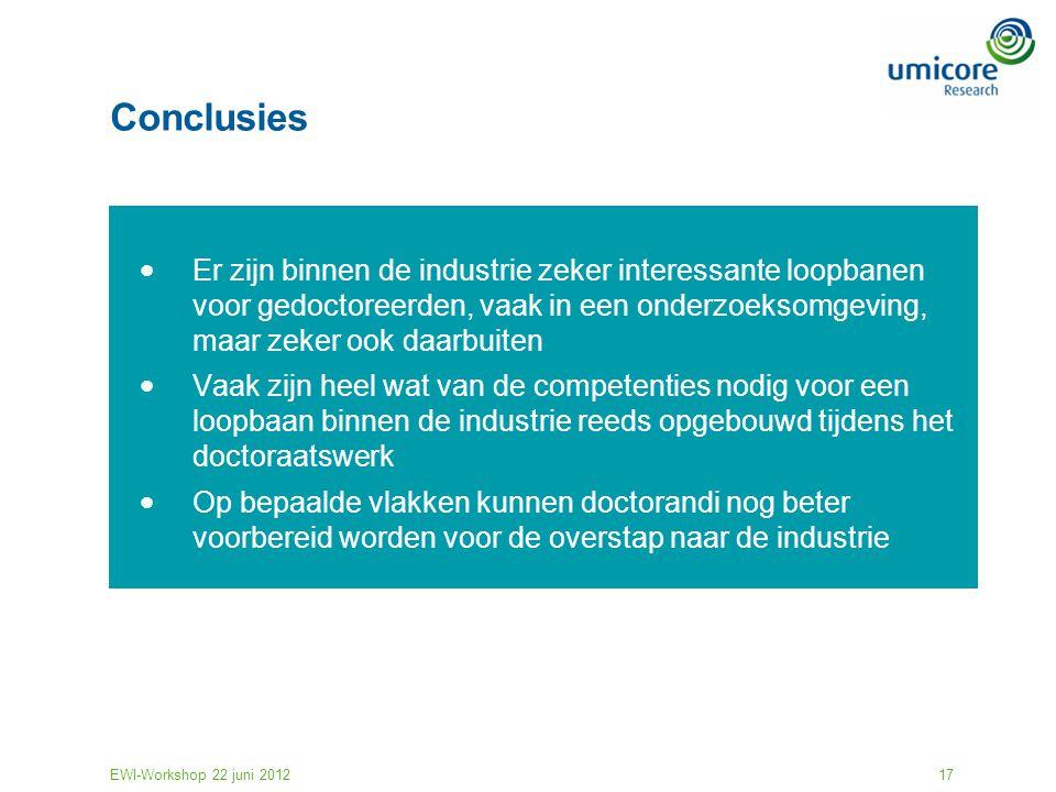 EWI-Workshop 22 juni 201217 Conclusies  Er zijn binnen de industrie zeker interessante loopbanen voor gedoctoreerden, vaak in een onderzoeksomgeving,