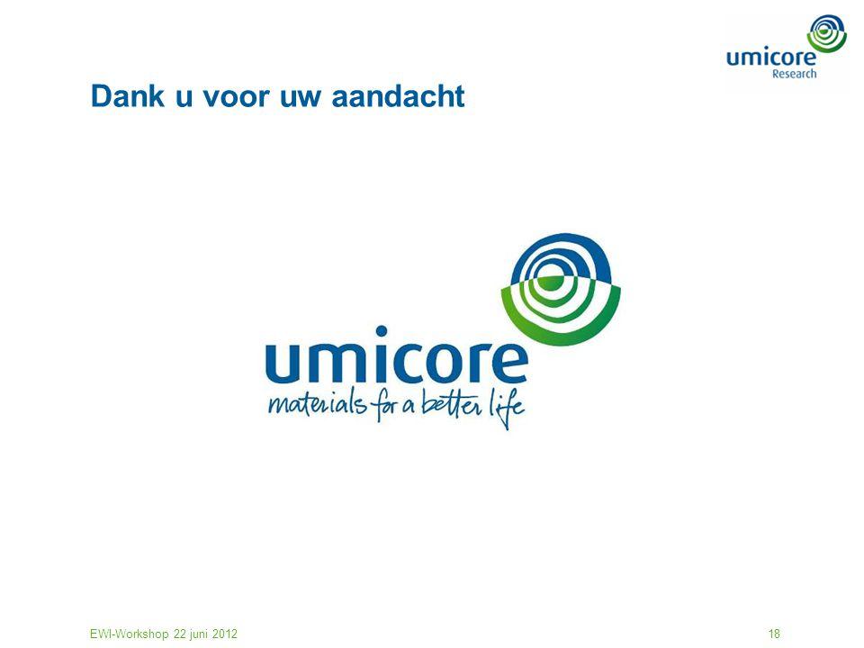 EWI-Workshop 22 juni 201218 Dank u voor uw aandacht