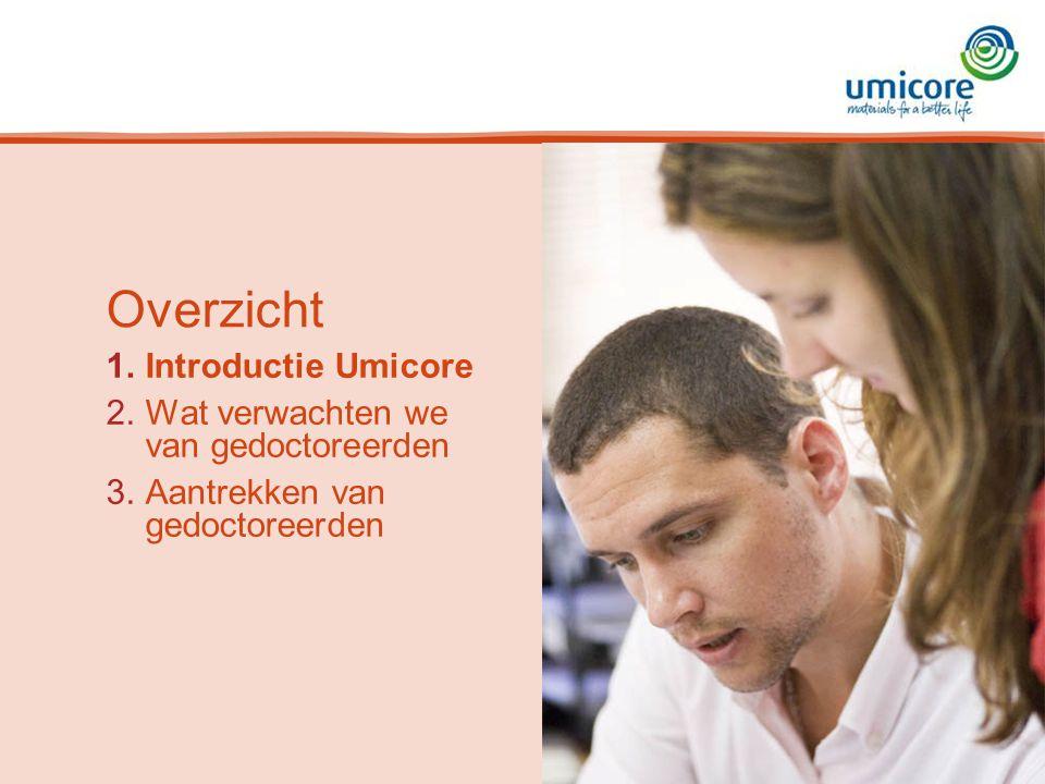 EWI-Workshop 22 juni 201214 Wereldwijde R&D- samenwerking Op vandaag:  75+ samenwerkingen met onderzoeksgroepen over de wereld  10+ wetenschappelijke netwerken en gebruikerscommissies  15+ multi-partner gefunde projecten  5+ strategische samenwerkingen Vb.