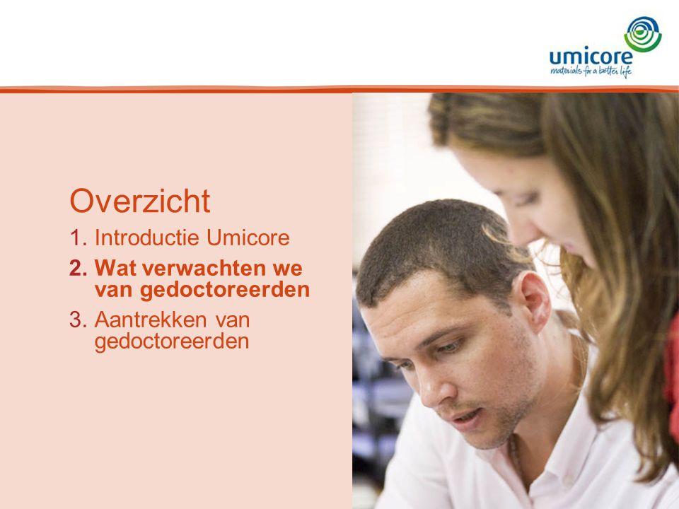 EWI-Workshop 22 juni 20128 Academische omgeving vs.