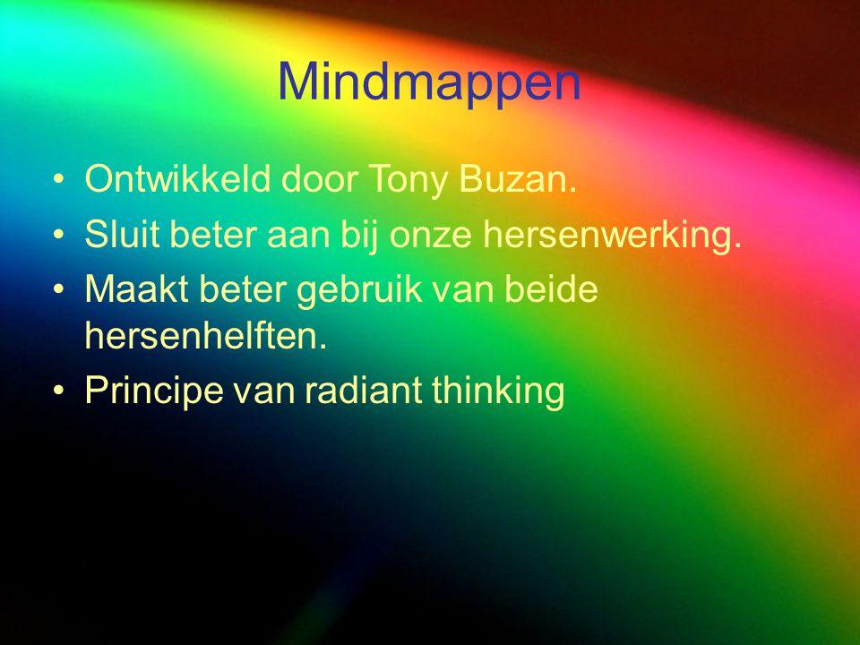 Mindmappen Ontwikkeld door Tony Buzan. Sluit beter aan bij onze hersenwerking. Maakt beter gebruik van beide hersenhelften. Principe van radiant think