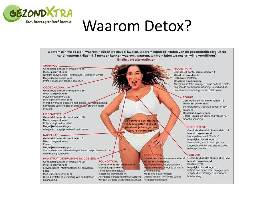 Waarom Detox?