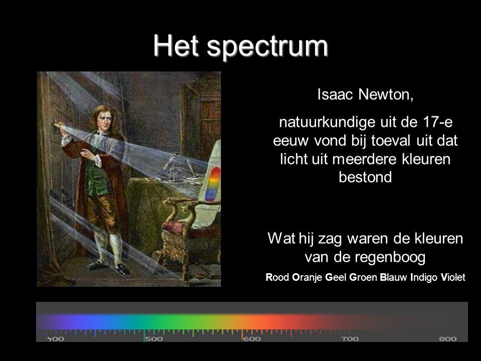 Het spectrum Isaac Newton, natuurkundige uit de 17-e eeuw vond bij toeval uit dat licht uit meerdere kleuren bestond Wat hij zag waren de kleuren van