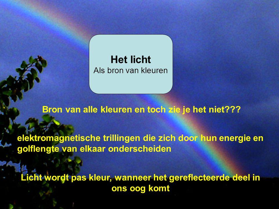 Het spectrum Isaac Newton, natuurkundige uit de 17-e eeuw vond bij toeval uit dat licht uit meerdere kleuren bestond Wat hij zag waren de kleuren van de regenboog Rood Oranje Geel Groen Blauw Indigo Violet