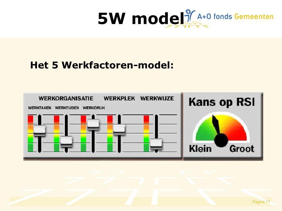 Pagina 11 5W model Het 5 Werkfactoren-model: