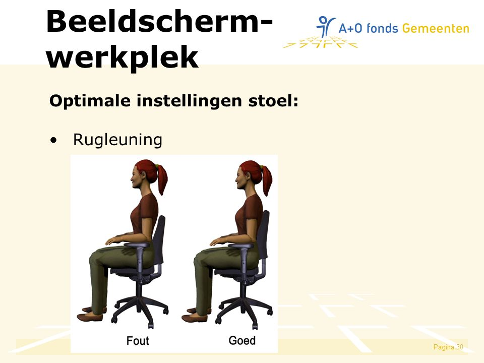Pagina 30 Optimale instellingen stoel: Rugleuning Beeldscherm- werkplek