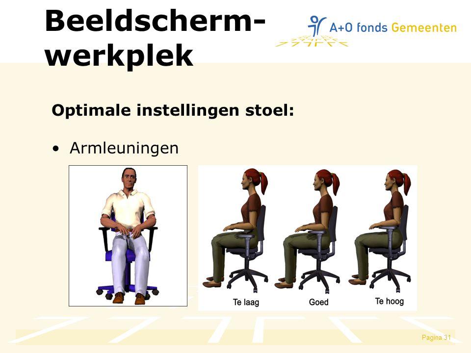 Pagina 31 Optimale instellingen stoel: Armleuningen Beeldscherm- werkplek