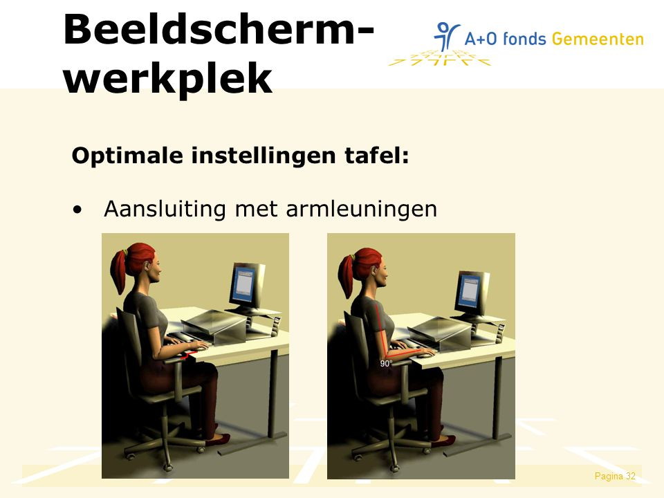 Pagina 32 Optimale instellingen tafel: Aansluiting met armleuningen Beeldscherm- werkplek