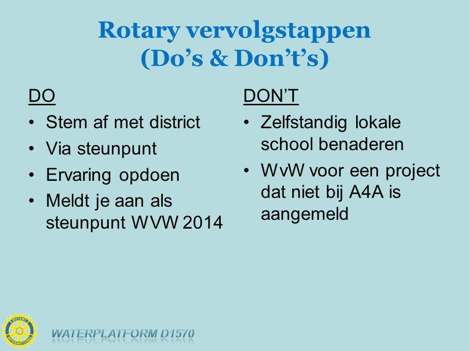 Rotary vervolgstappen (Do's & Don't's) DO Stem af met district Via steunpunt Ervaring opdoen Meldt je aan als steunpunt WVW 2014 DON'T Zelfstandig lokale school benaderen WvW voor een project dat niet bij A4A is aangemeld