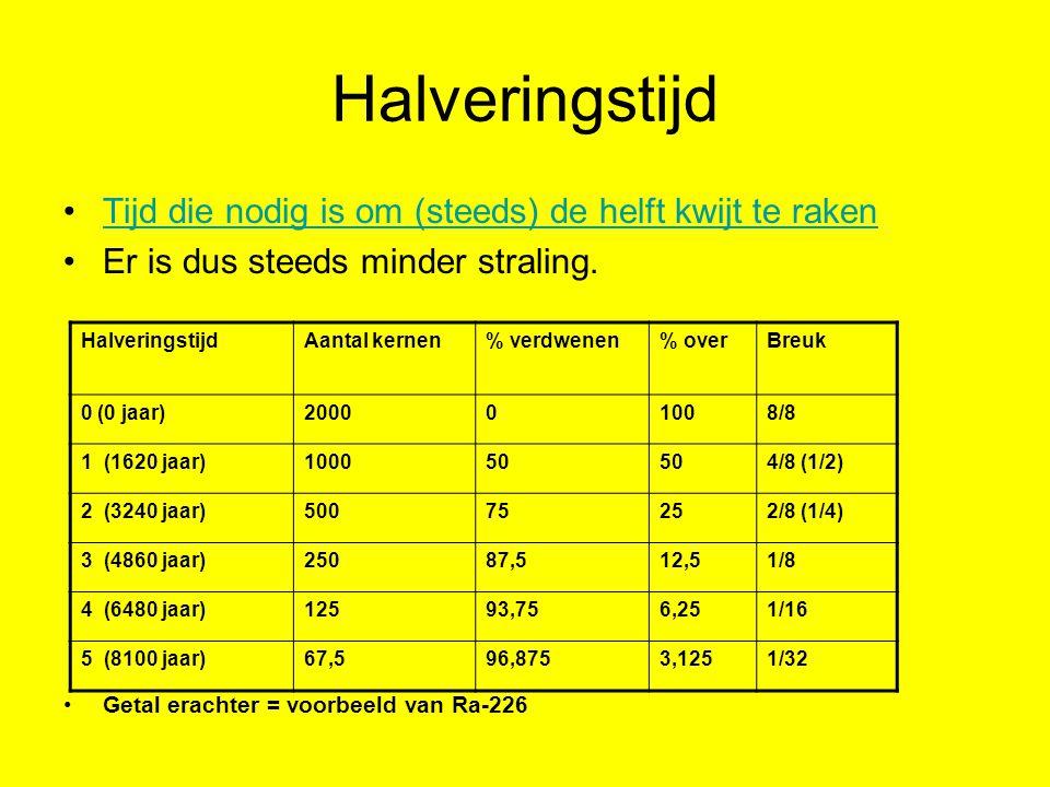 Halveringstijd Tijd die nodig is om (steeds) de helft kwijt te raken Er is dus steeds minder straling. Getal erachter = voorbeeld van Ra-226 Halvering