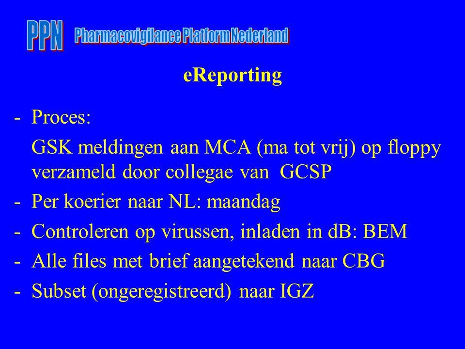 eReporting -Proces: GSK meldingen aan MCA (ma tot vrij) op floppy verzameld door collegae van GCSP -Per koerier naar NL: maandag -Controleren op virussen, inladen in dB: BEM -Alle files met brief aangetekend naar CBG -Subset (ongeregistreerd) naar IGZ